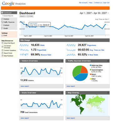google analytics dash Why Use Web Analytics?