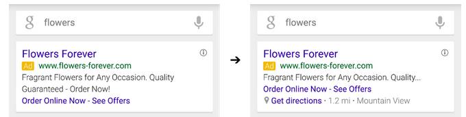 Google AdWords mobile ad formats