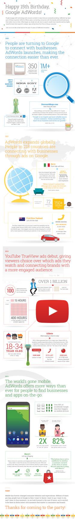 AdWords_Birthday_Infographic_Final_v2