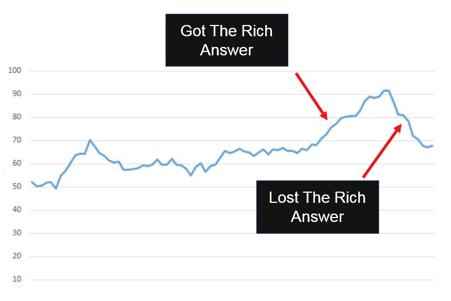 google-answer-traffic-boost