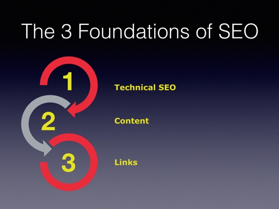 Foundations-of-SEO
