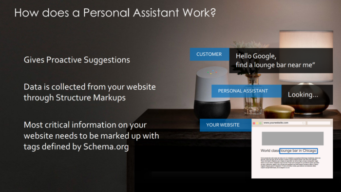 How-does-a-personal-assistant-work
