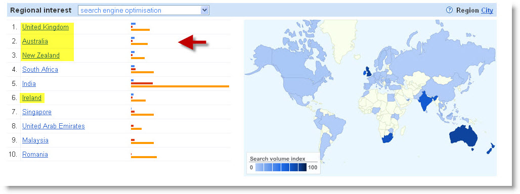 seo-search-countries