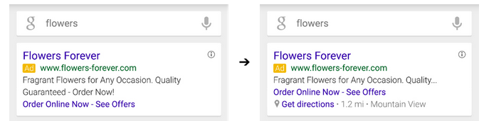Google AdWords mobile ad formats