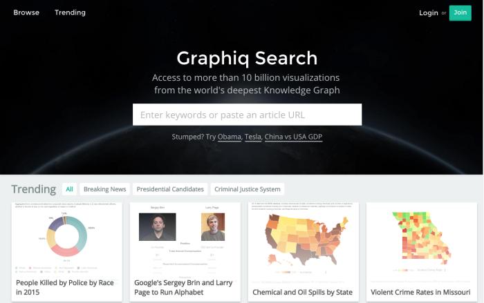 Graphiq homepage