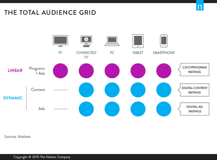 total-audience-grid