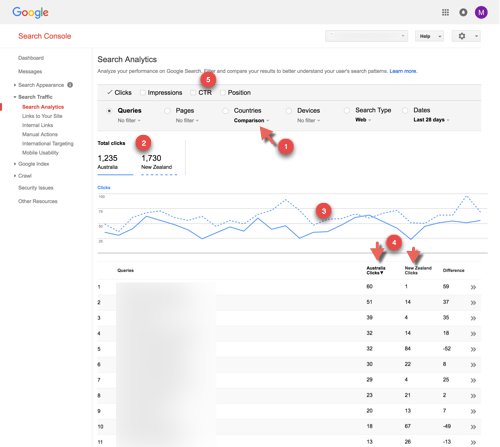 Google Search Console filter report