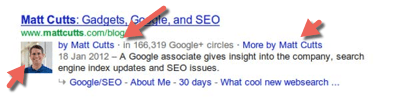 Google Authorship Markup example