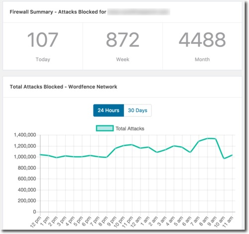 Wordfence firewall blocked website attacks