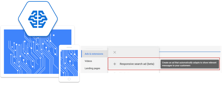 Google machine learning responsive search ads